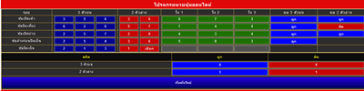 เซียนหวยชอบใจโปรแกรมโกงหวยหุ้นออนไลน์ casinobet168 เป็นอย่างมาก