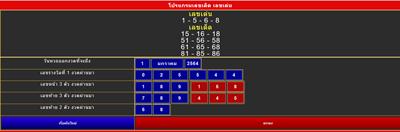 เซียนหวยชอบใจโปรแกรมเลขเด็ดเลขเด่น  casinobet168 เป็นอย่างมาก