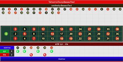 เซียนพนันชอบใจโปรแกรมโกงรูเล็ตออนไลน์ casinobet168 เป็นอย่างมาก